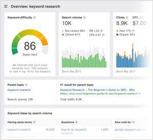 Sử dụng công cụ Ahrefs để keyword Research