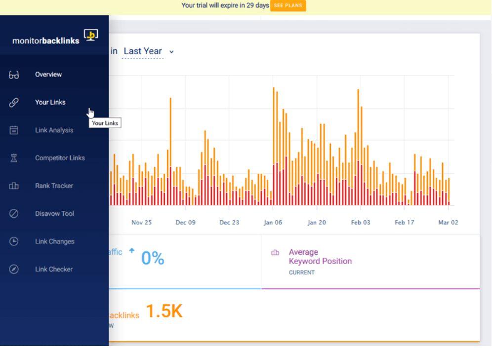 Phân tích từ khóa với công cụ SEO Monitor backlinks