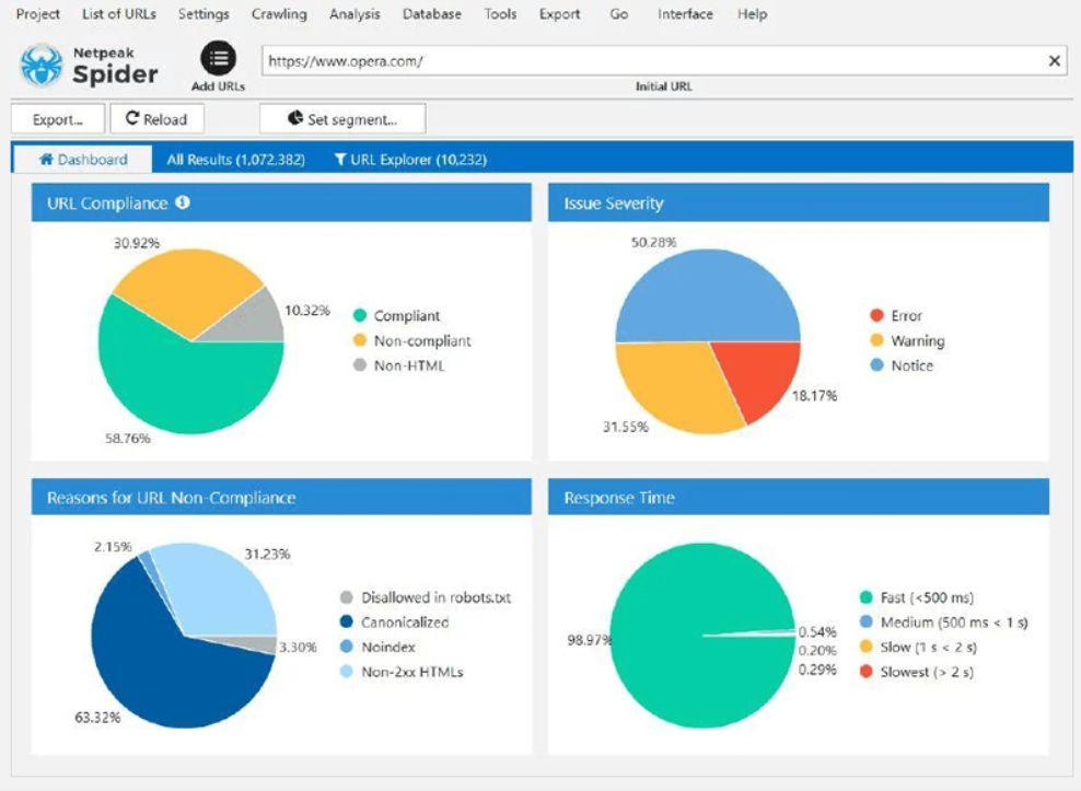 Phân tích từ khóa với công cụ SEO NetPeak