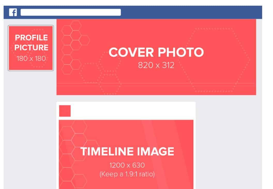 kích thước ảnh trên fanpage facebook marketing