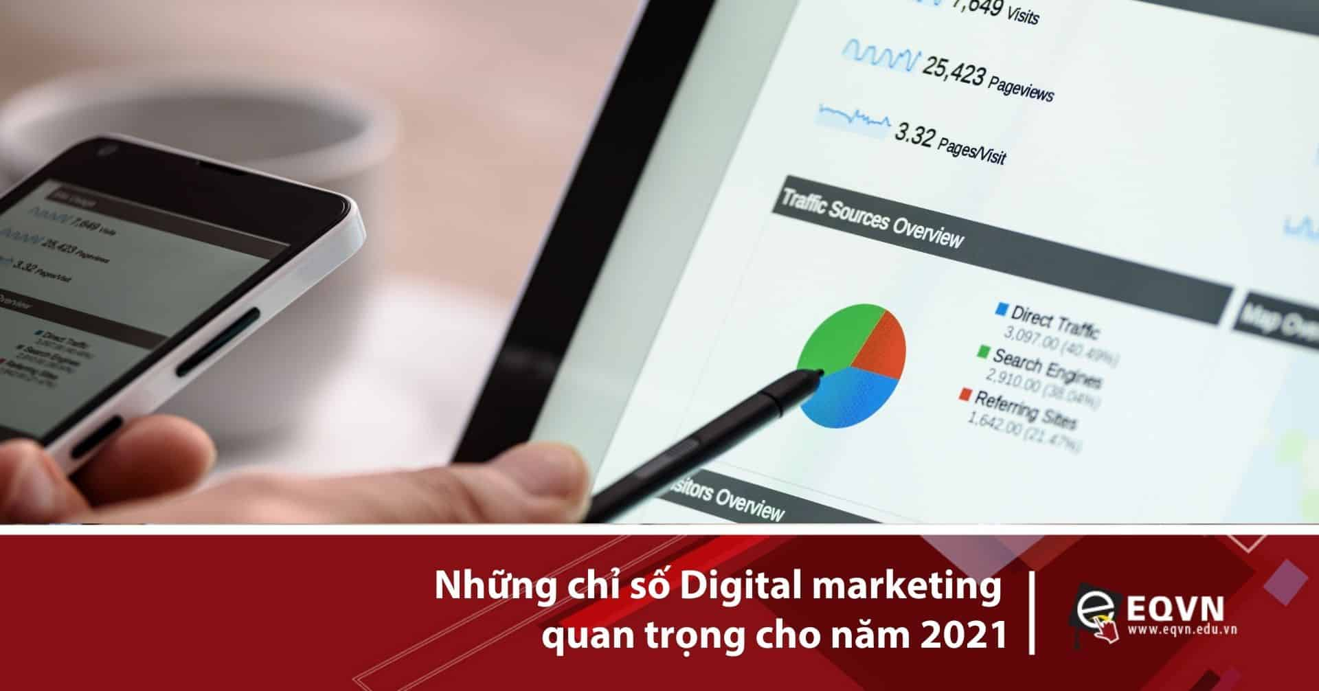 xu hướng digital marketing 2021